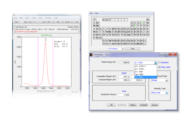 Example of analysis screen by PHI MultiPak
